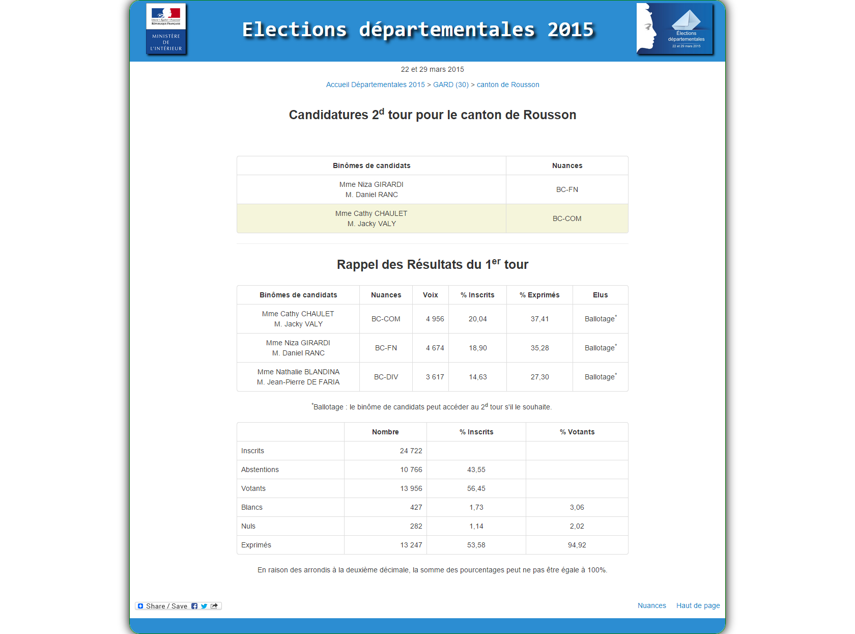 Saint jean de valeriscle site officiel page 3 for Interieur gouv elections