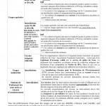 AP_20150721_secheresse_annexe1_mesures_02